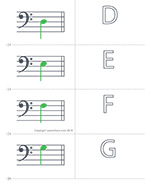 Flash Cards for Learning to Read Music - Free to Download and Print ...