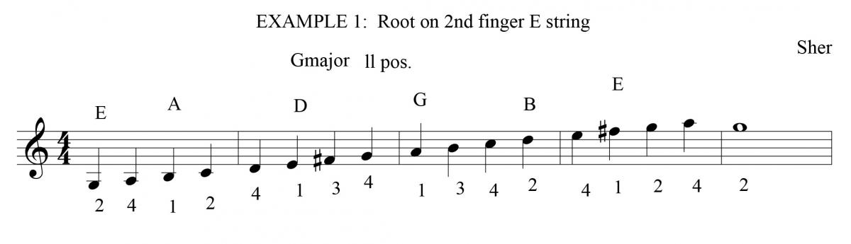 exercise one for major scales
