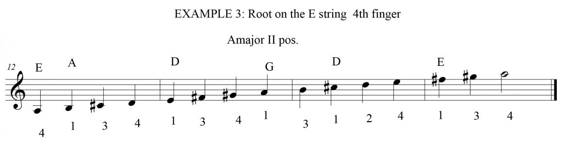 example 3 for major scales