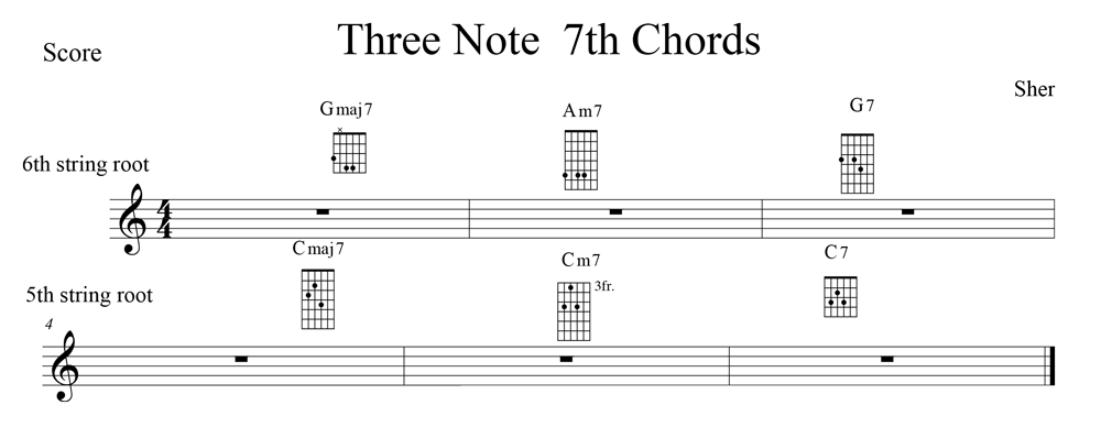 three note 7th chords